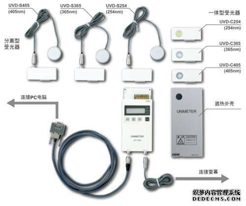 USHIO Detector VUV-S172, UVD-C254, UVD-S254,UVD-C365,UVD-S365,UVD-365PD,UVD-C405,UVD-S405, UVD-405PD