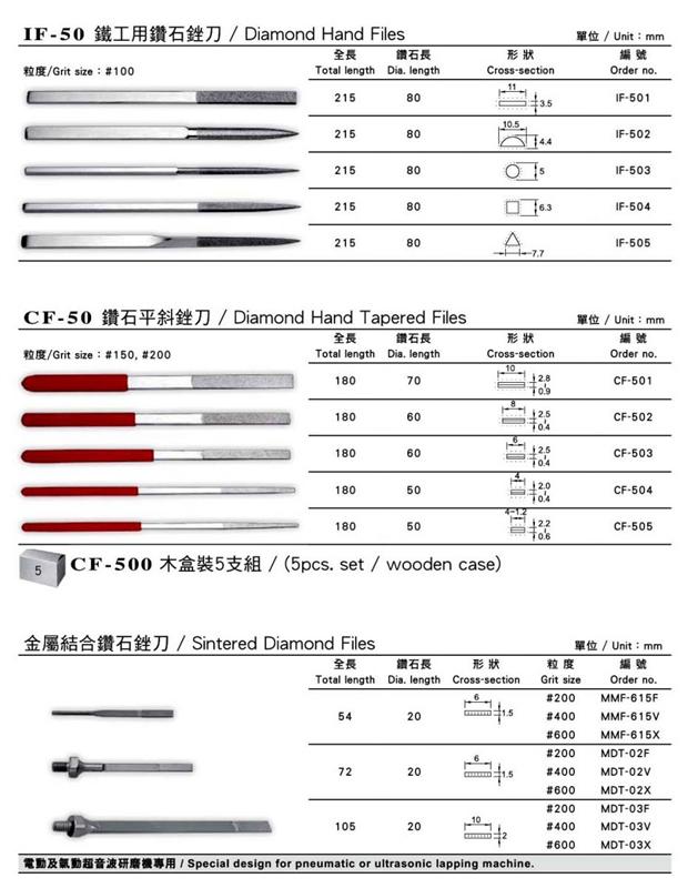 Bộ giũa mài kim cương Besdia IF-50, CF-50, CF-500