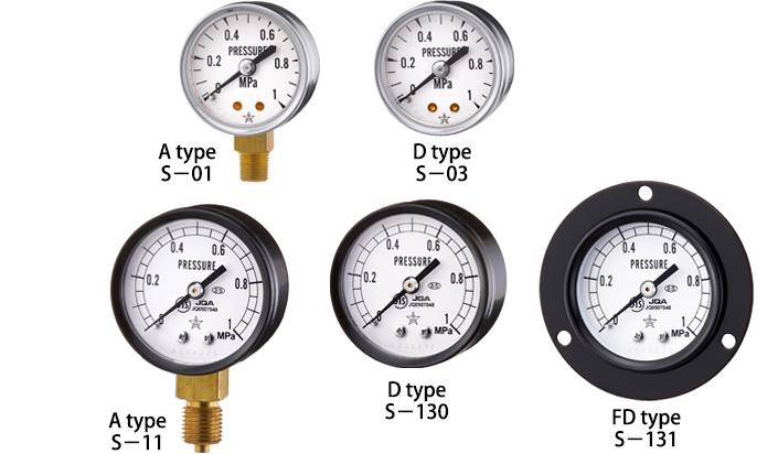 Đồng hồ đo áp suất Migishita S-01, S-03, S-11, S-130, S-131